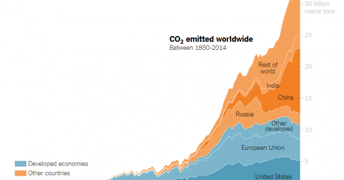 Teach About Climate Change With These 24 New York Times Graphs