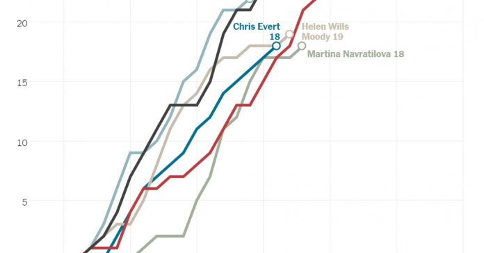 What's Going On in This Graph? | Sept. 18, 2019