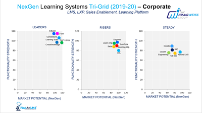 NexGen Learning Systems T-Grid 2019-20