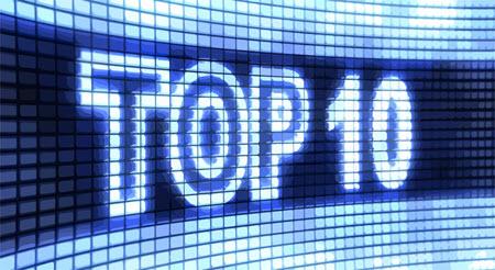 Top 10 LXP/DLP Mid-Year Rankings