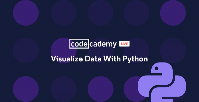 Codecademy Live: Visualize Data with Python