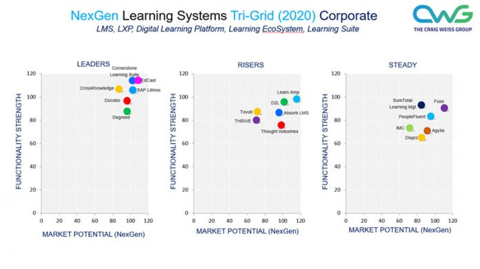 2020 NexGen T-Grid Learning Systems