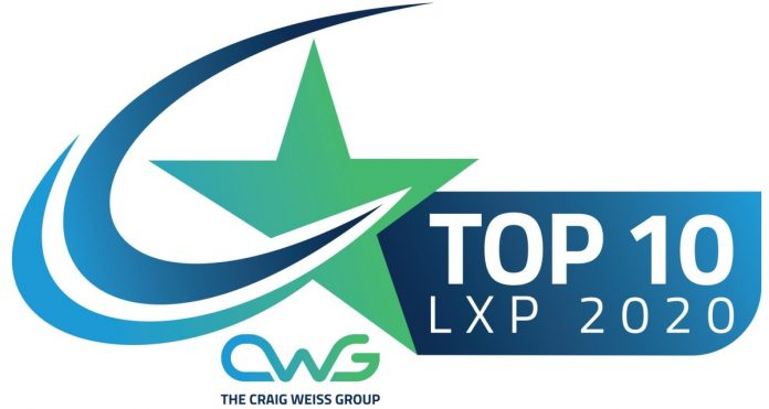 Top 10 LXPs for 2020
