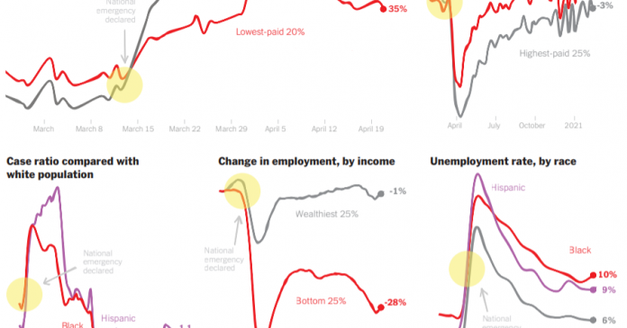 A Lesson Plan for Learning With Our Collection of Inequality Graphs