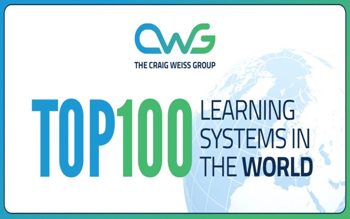 Top 100 Learning Systems 2021-22